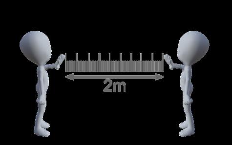 2 meters = 6 feet = socially distanced